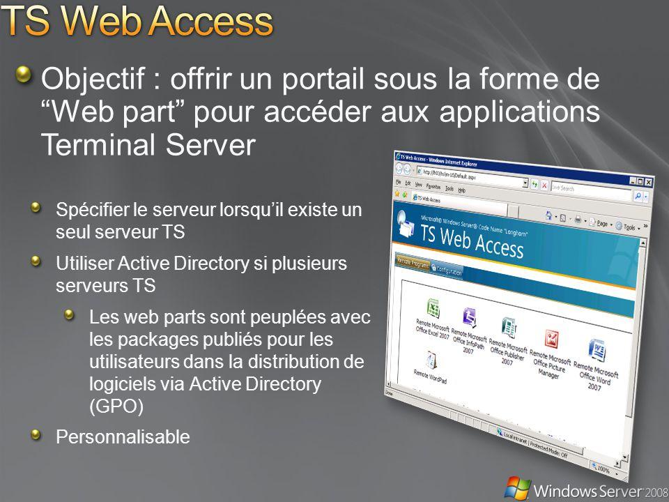 TS Web Access Objectif : offrir un portail sous la forme de Web part pour accéder aux applications Terminal Server.