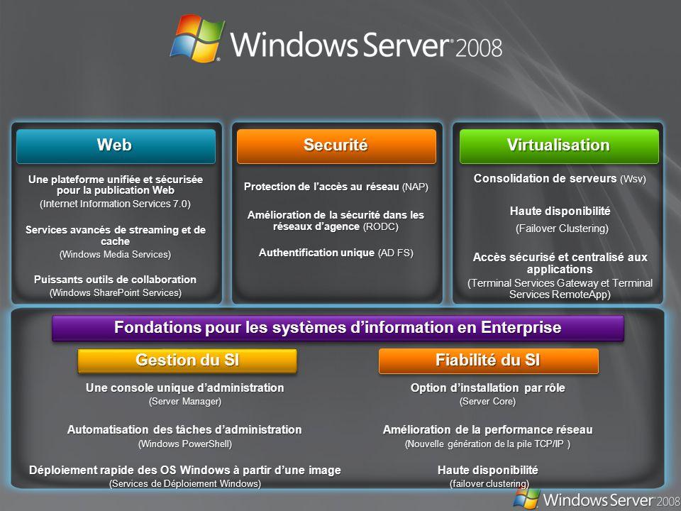 Fondations pour les systèmes d'information en Enterprise