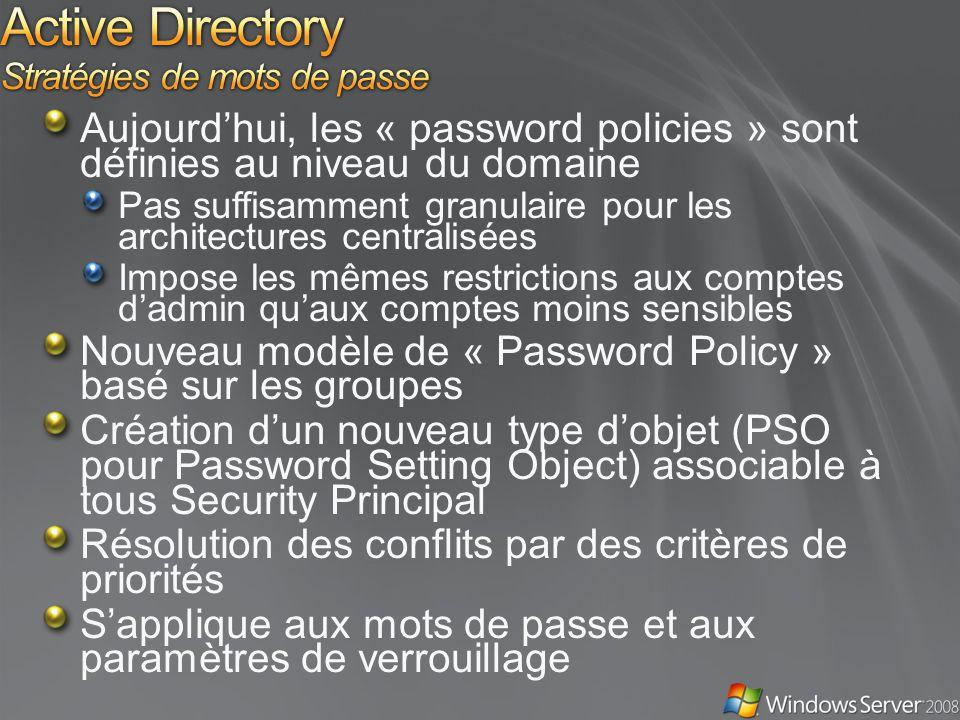 Active Directory Stratégies de mots de passe