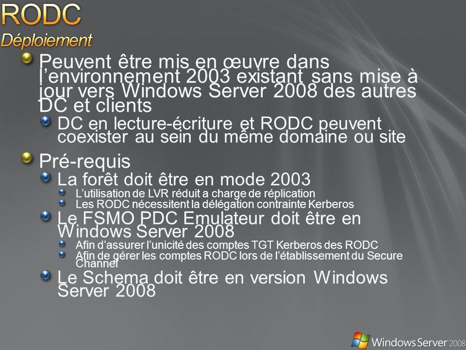 RODC Déploiement Peuvent être mis en œuvre dans l'environnement 2003 existant sans mise à jour vers Windows Server 2008 des autres DC et clients.