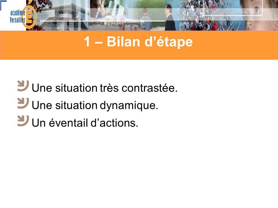 1 – Bilan d'étape Une situation très contrastée.