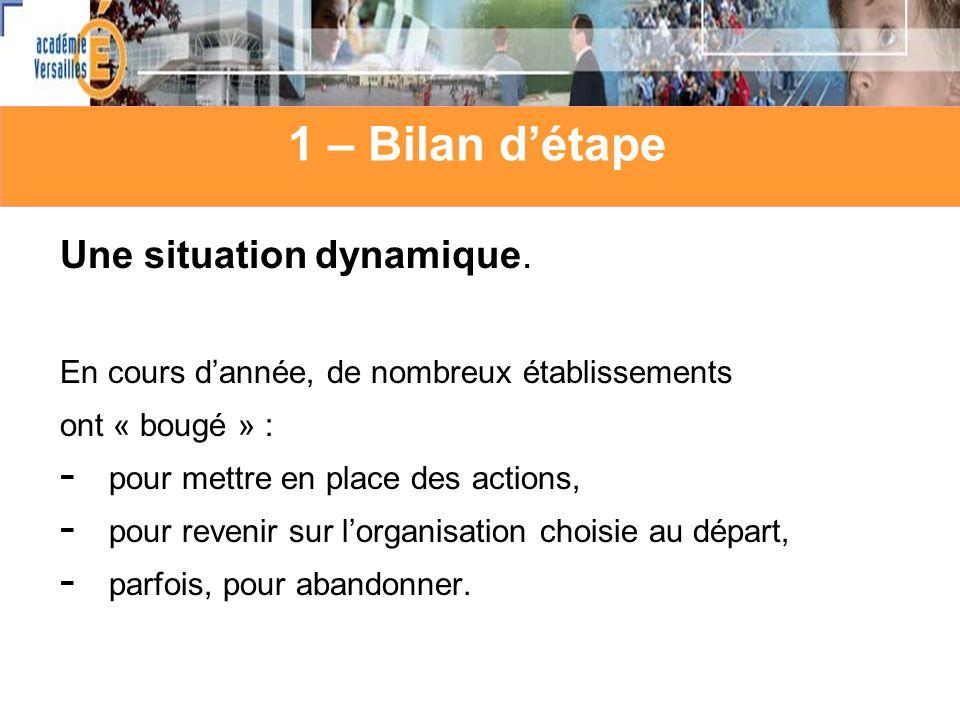 1 – Bilan d'étape Une situation dynamique.