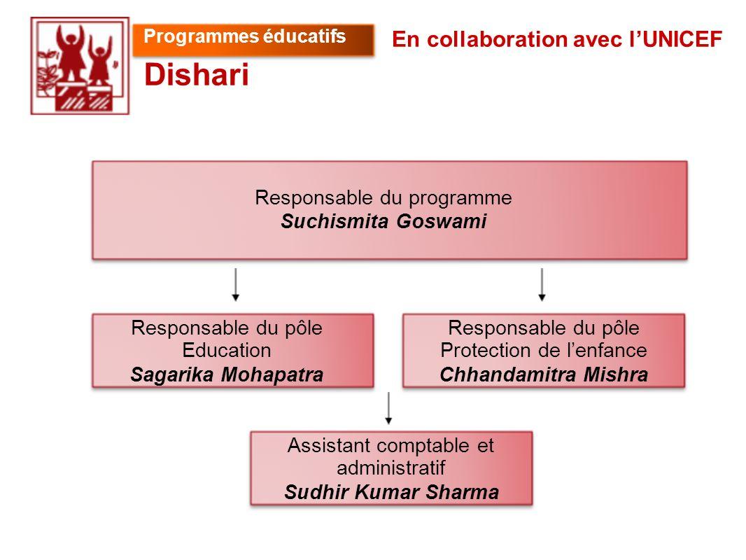 Dishari En collaboration avec l'UNICEF Responsable du programme