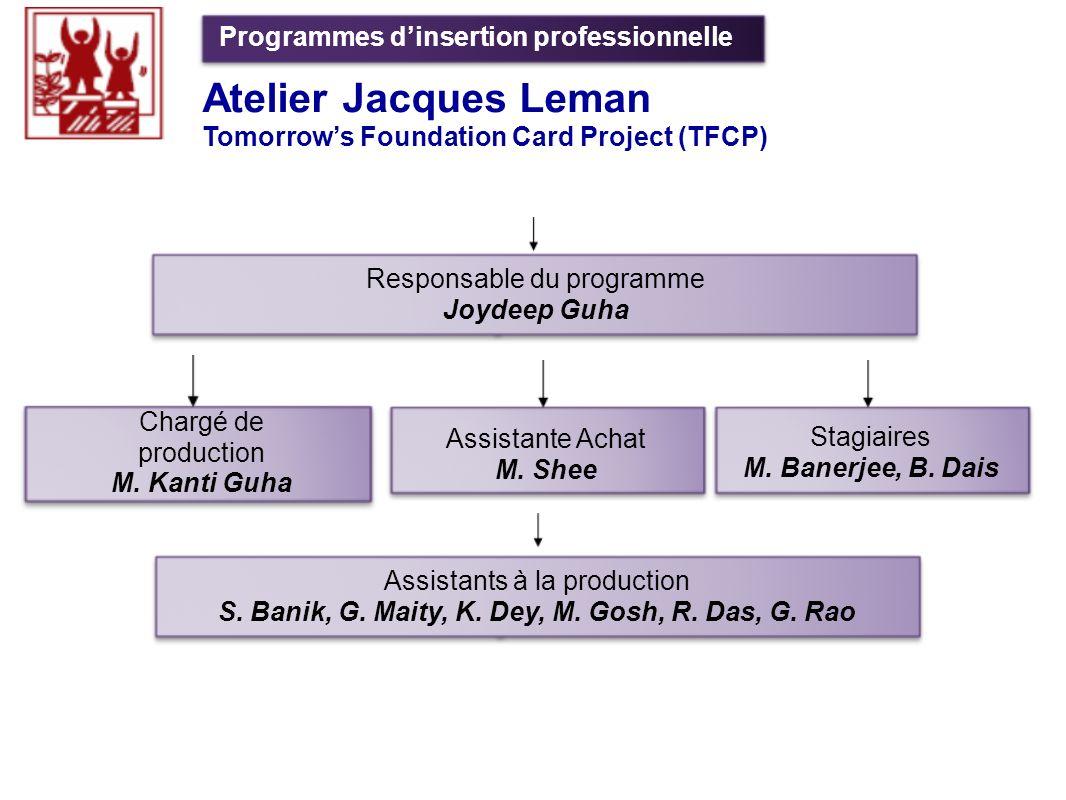 Atelier Jacques Leman Programmes d'insertion professionnelle