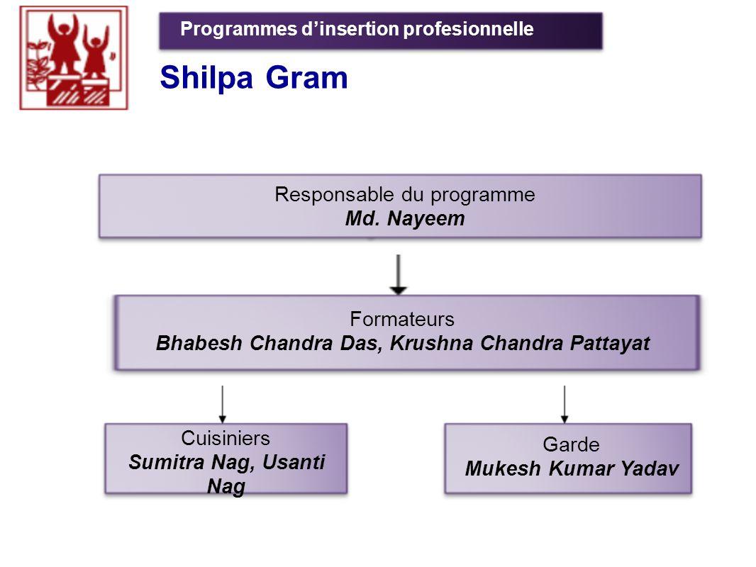 Shilpa Gram Responsable du programme Md. Nayeem Formateurs