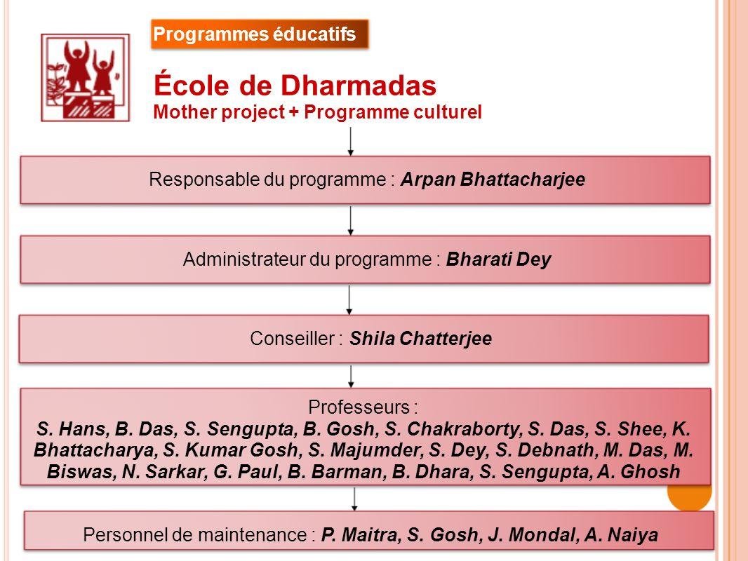 École de Dharmadas Programmes éducatifs