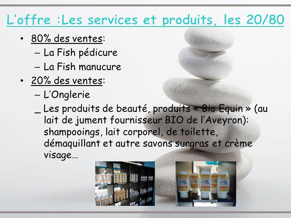 L'offre :Les services et produits, les 20/80