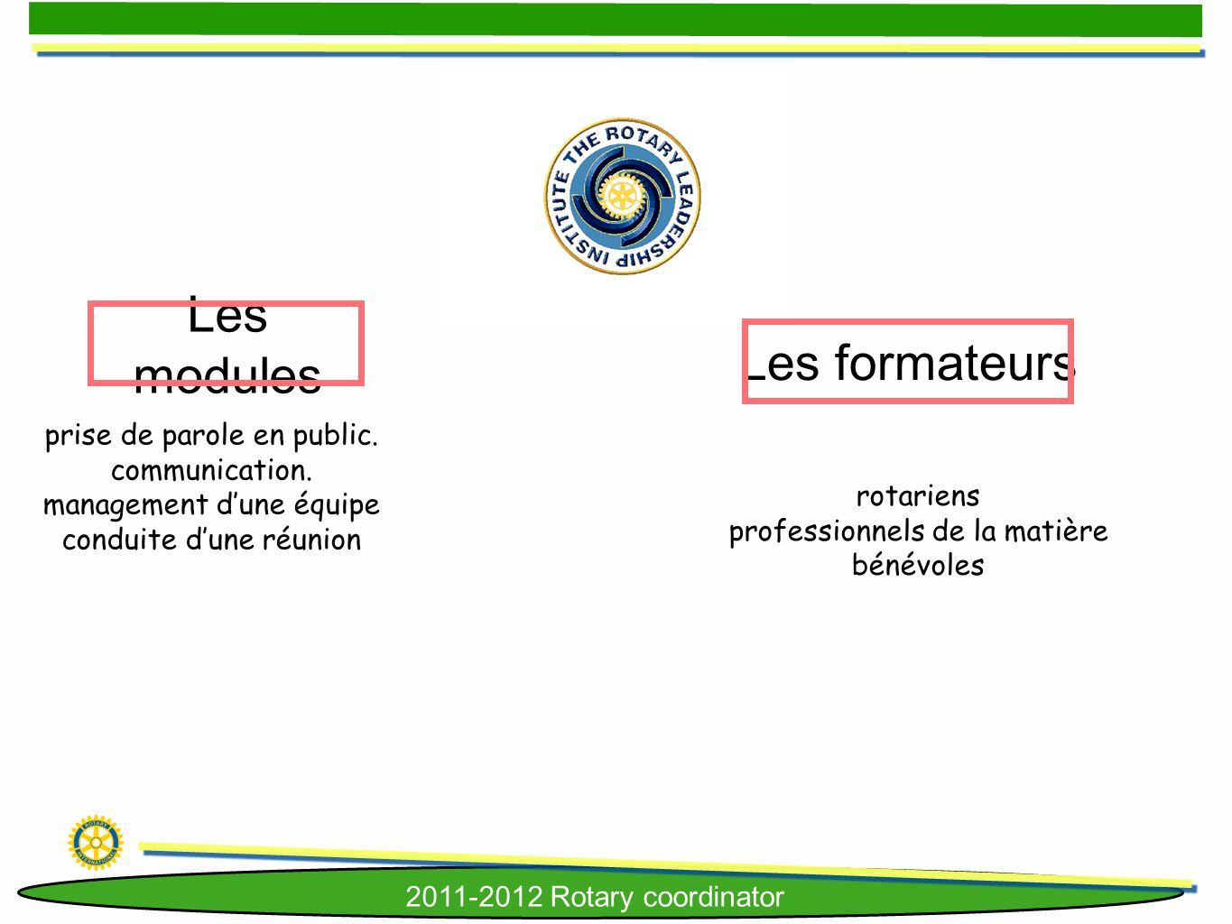 Les modules Les formateurs prise de parole en public. communication.