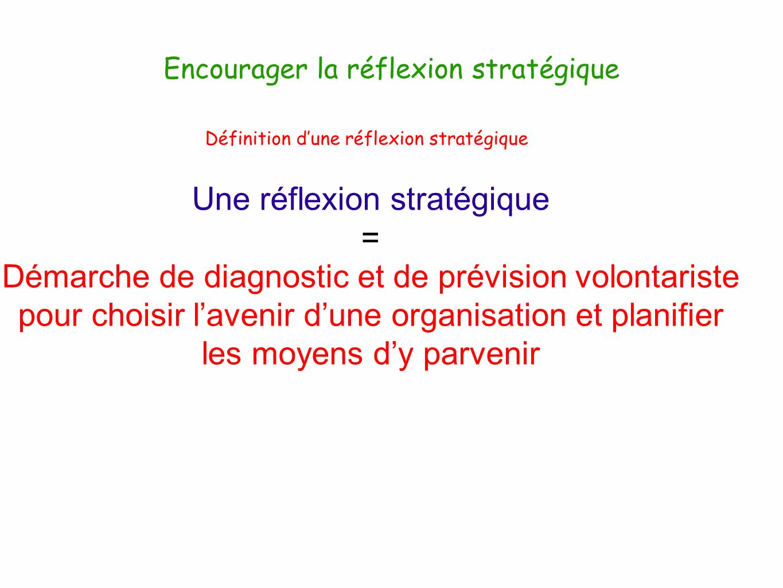 Une réflexion stratégique =