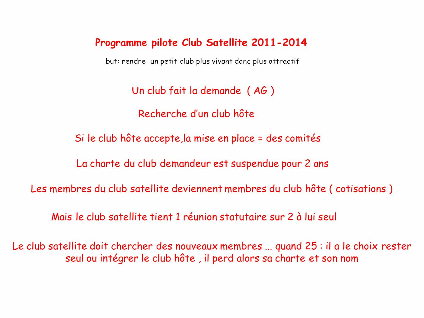 Programme pilote Club Satellite 2011-2014