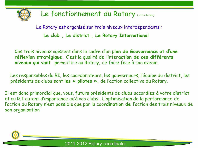 Le fonctionnement du Rotary ( structures )