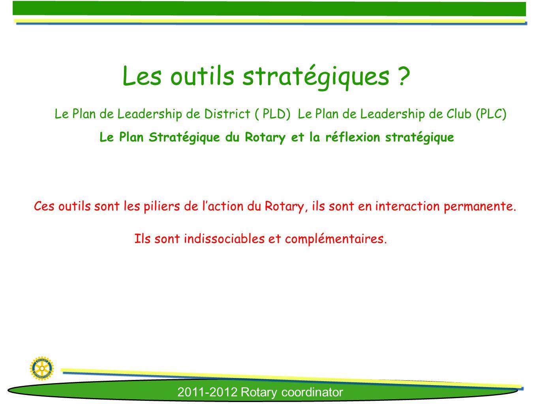 Les outils stratégiques