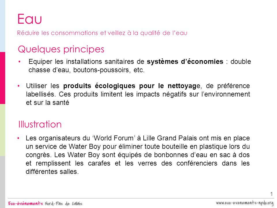 Eau Quelques principes Illustration