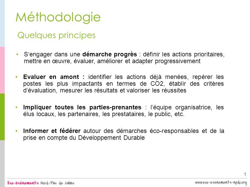 Méthodologie Quelques principes