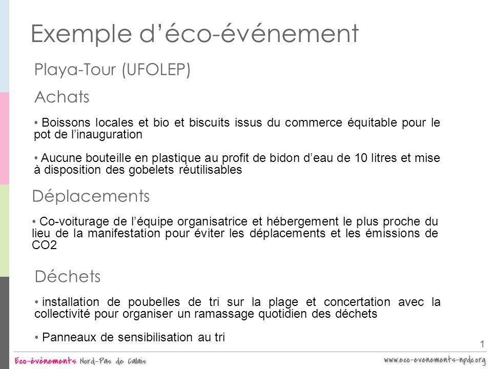 Exemple d'éco-événement