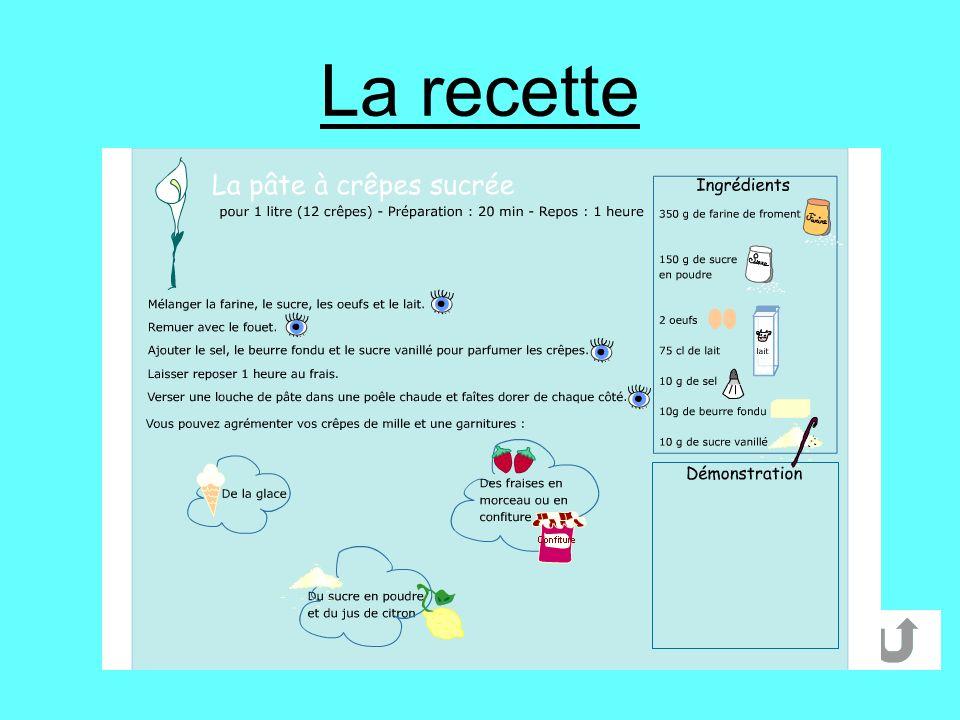 La recette