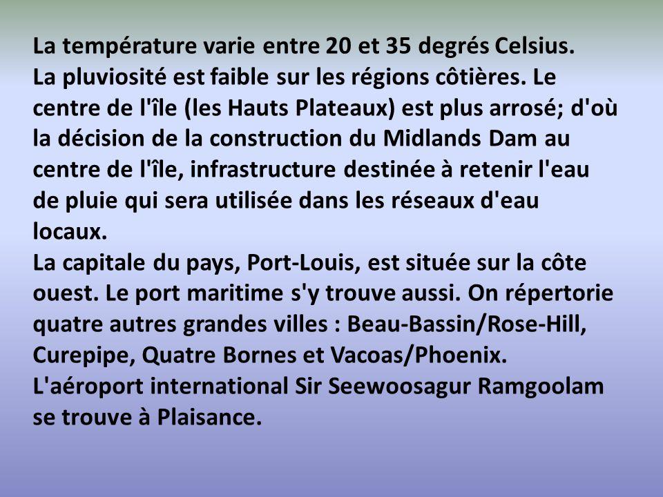 La température varie entre 20 et 35 degrés Celsius.