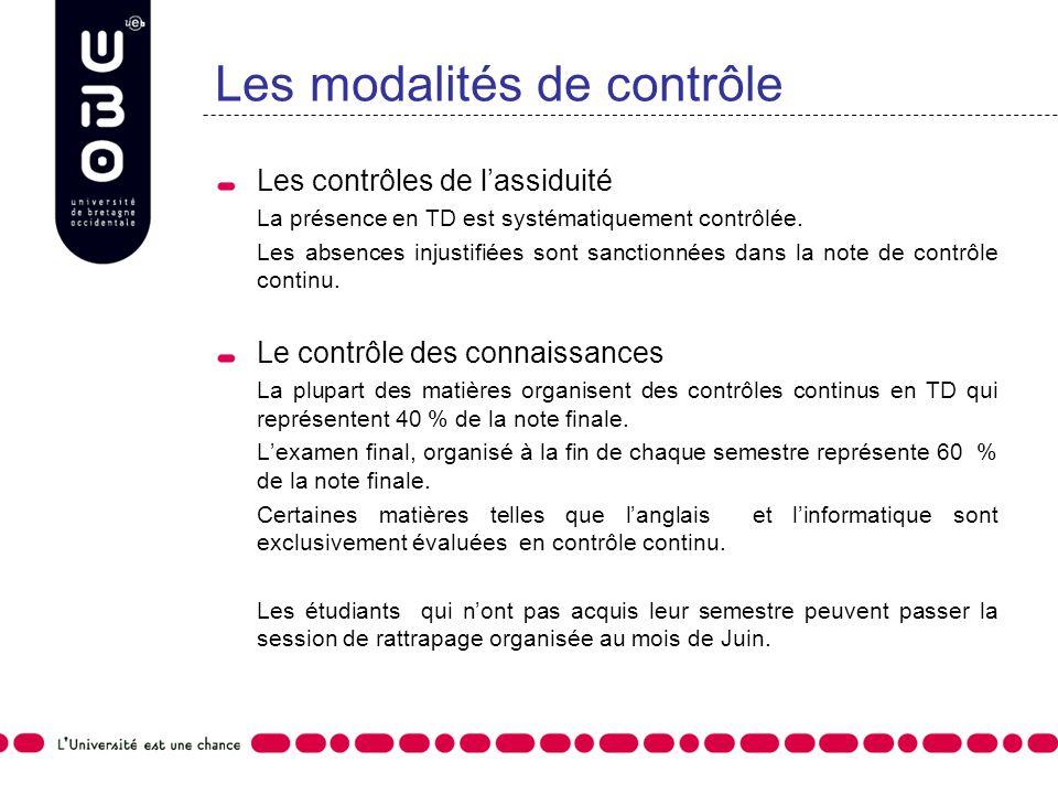Les modalités de contrôle