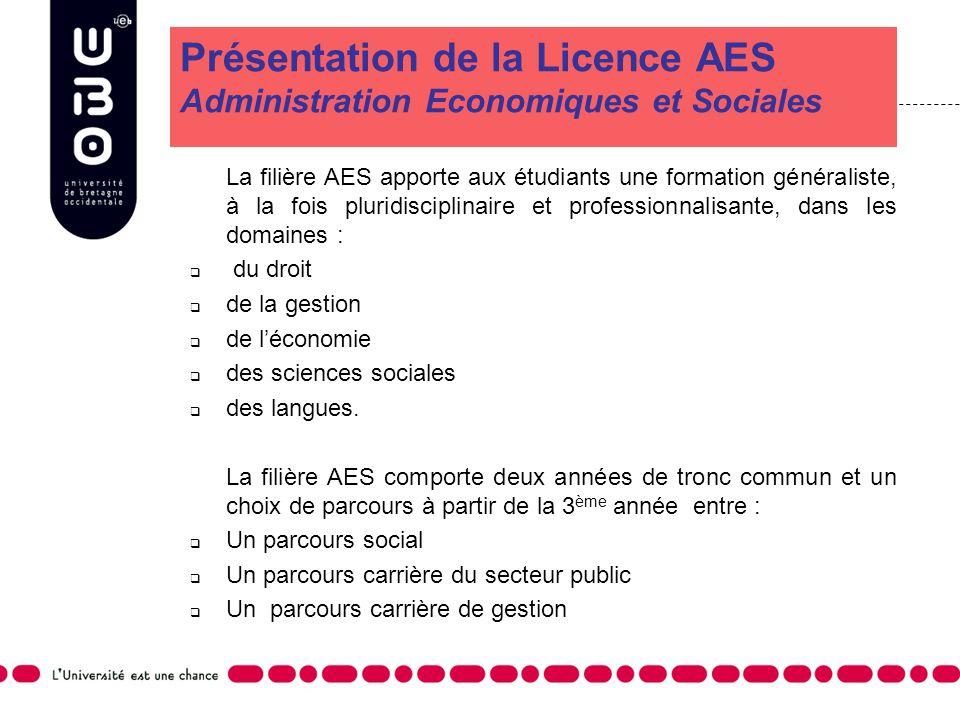 Présentation de la Licence AES Administration Economiques et Sociales