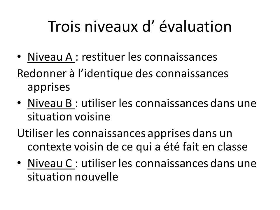 Trois niveaux d' évaluation