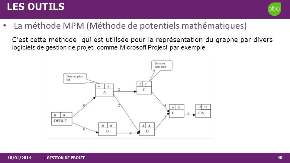 La méthode MPM (Méthode de potentiels mathématiques)