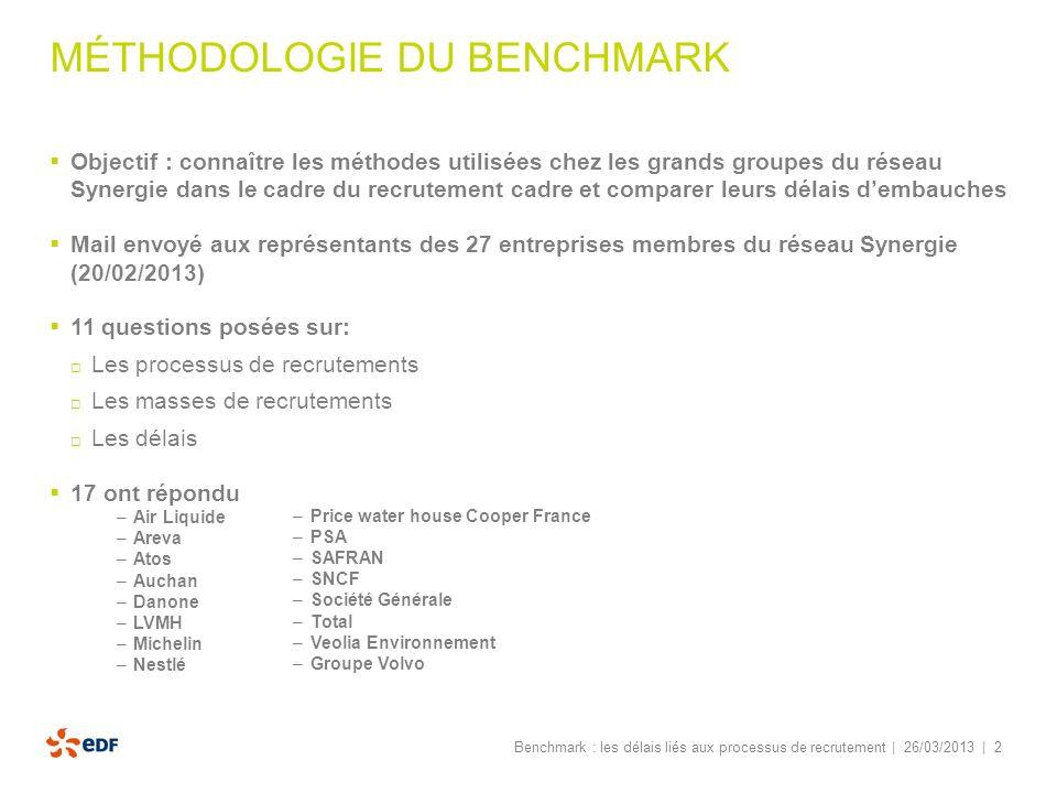 Méthodologie du benchmark