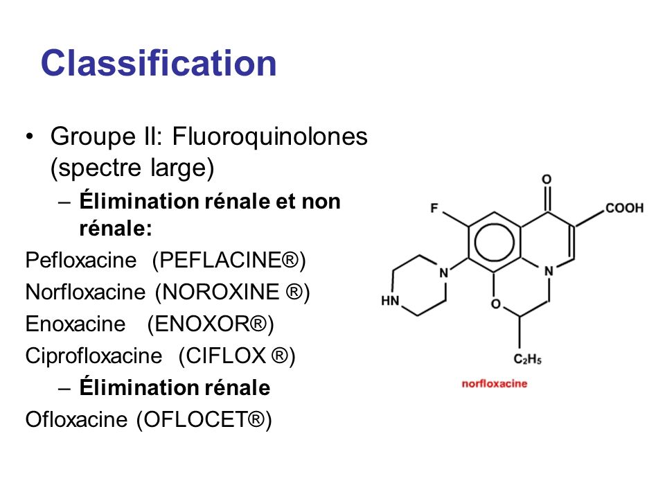 Classification Groupe II: Fluoroquinolones (spectre large)