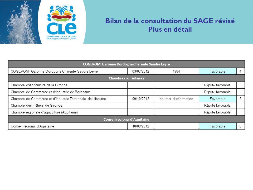 Bilan de la consultation du SAGE révisé Plus en détail