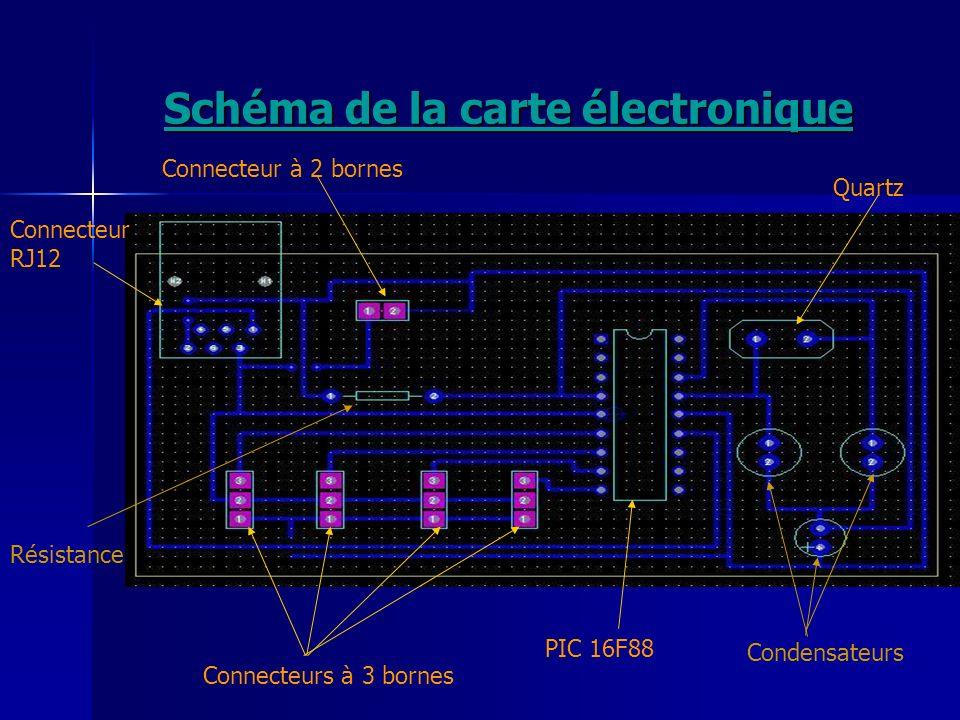 Schéma de la carte électronique