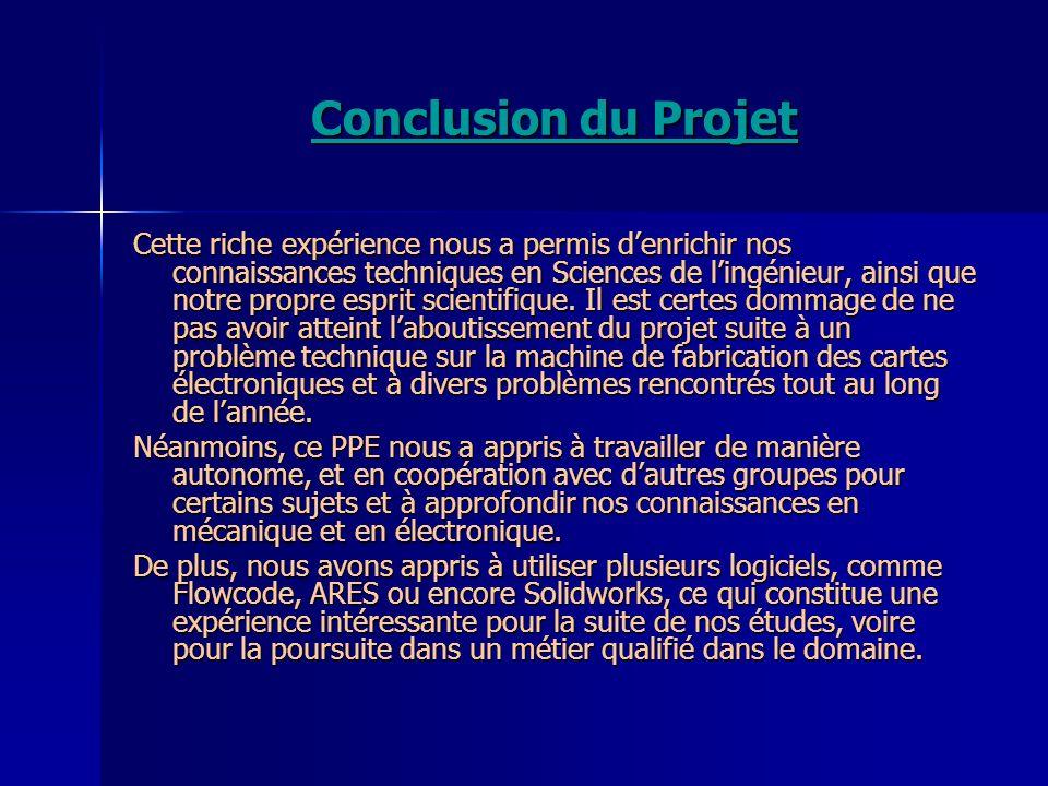 Conclusion du Projet