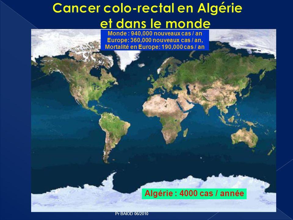 Cancer colo-rectal en Algérie et dans le monde