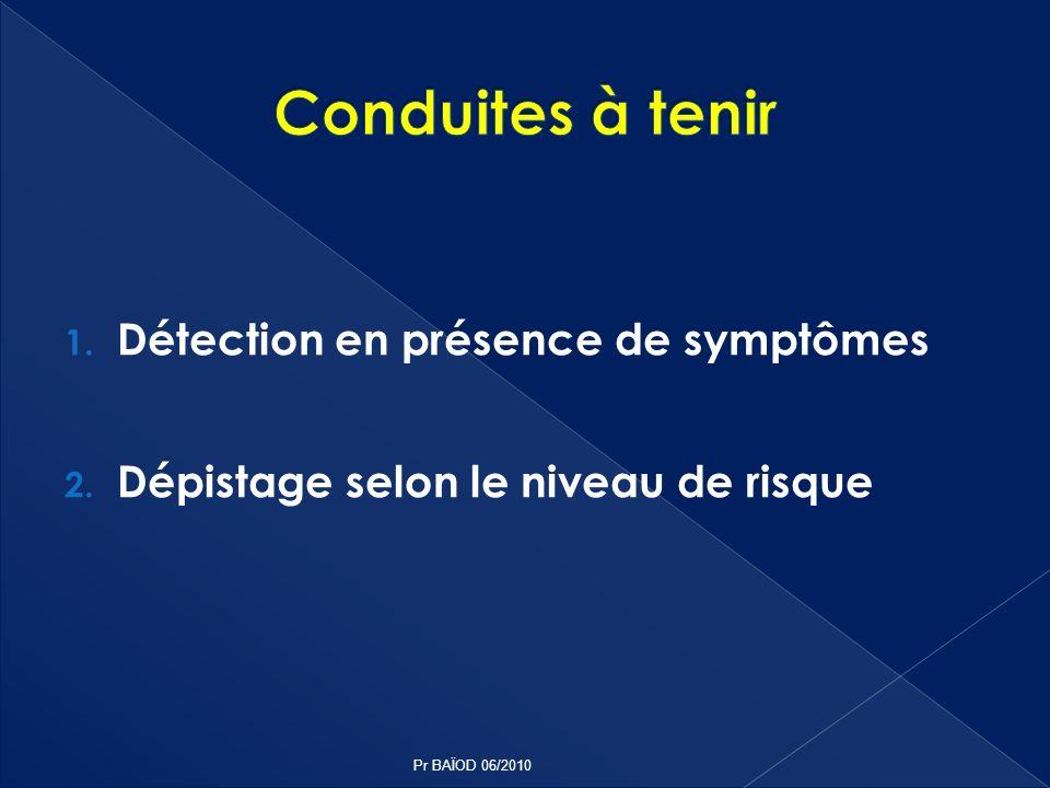 Conduites à tenir Détection en présence de symptômes