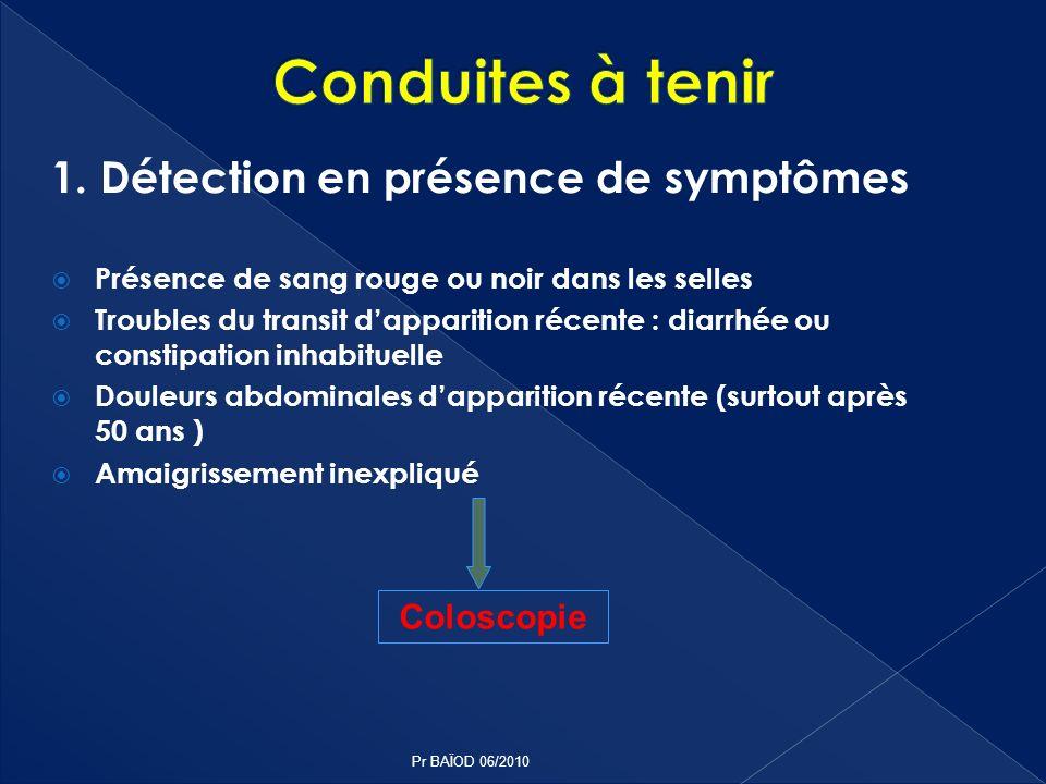 Conduites à tenir 1. Détection en présence de symptômes Coloscopie