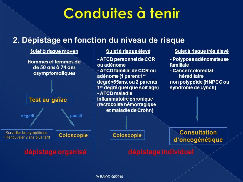 Sujet à risque très élevé Consultation d'oncogénétique