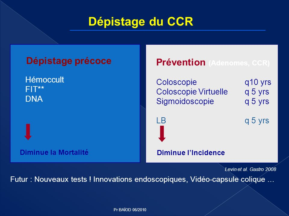 Dépistage du CCR Dépistage précoce Prévention (Adenomes, CCR)