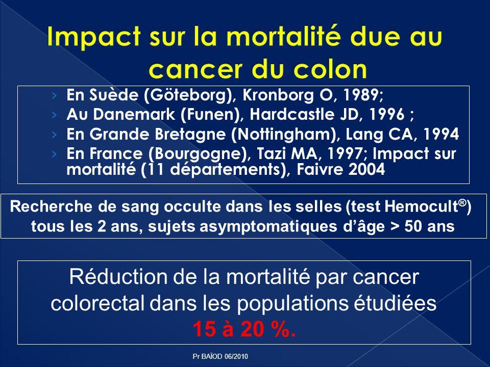 Impact sur la mortalité due au cancer du colon
