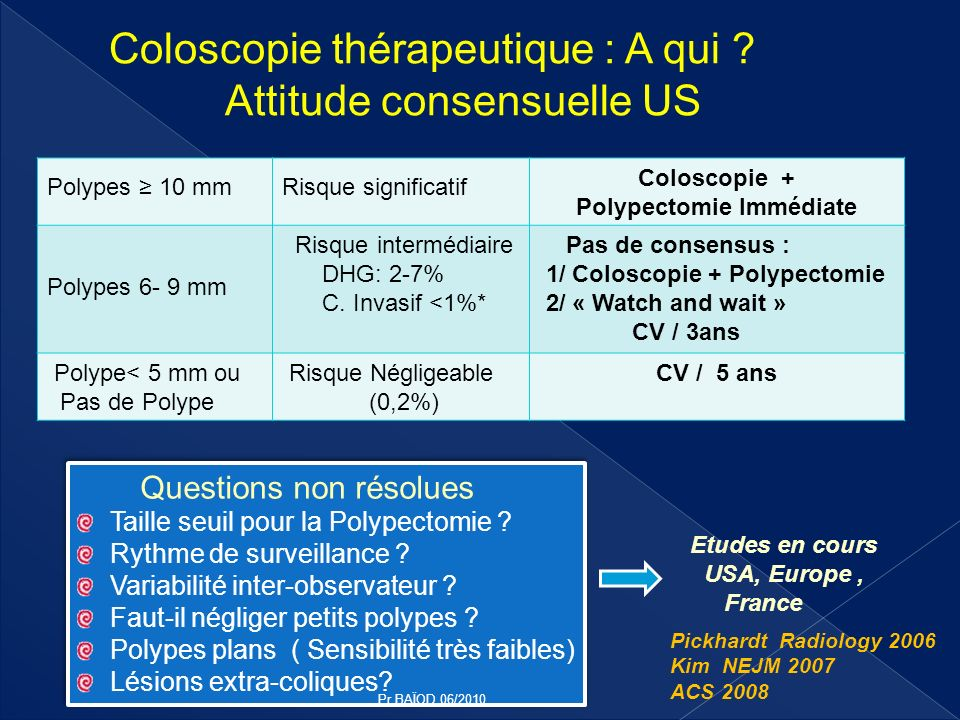 Coloscopie thérapeutique : A qui Attitude consensuelle US