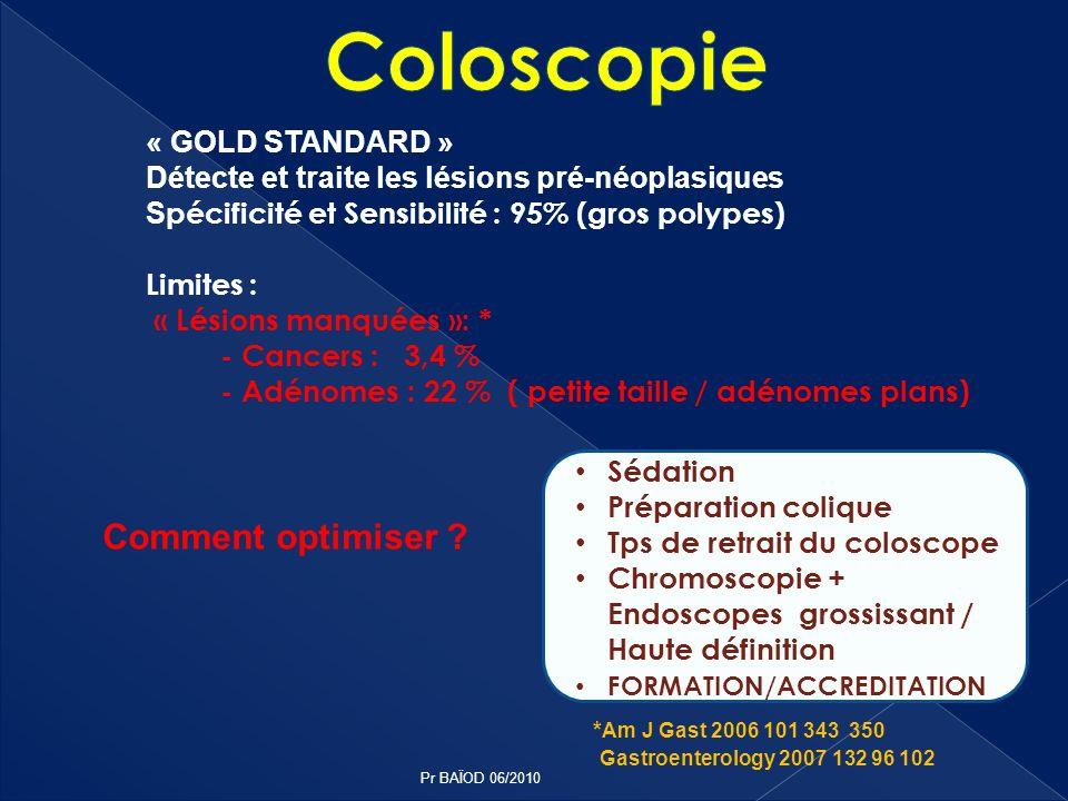 Coloscopie Comment optimiser