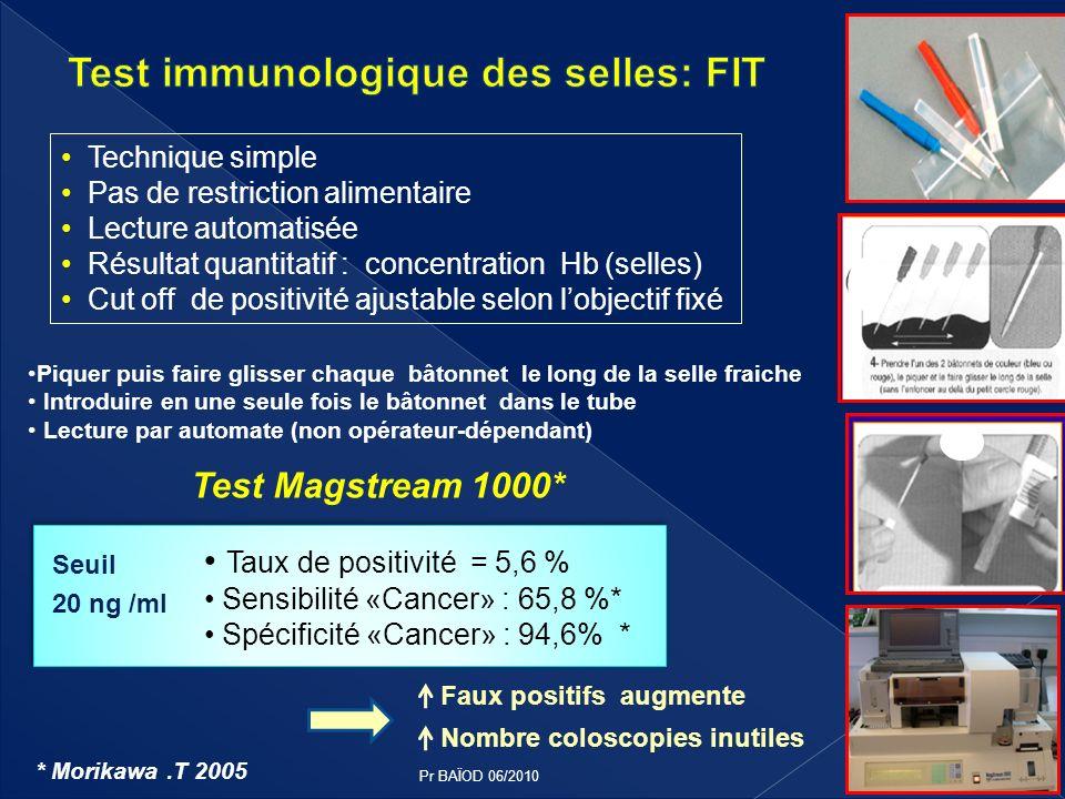 Test immunologique des selles: FIT