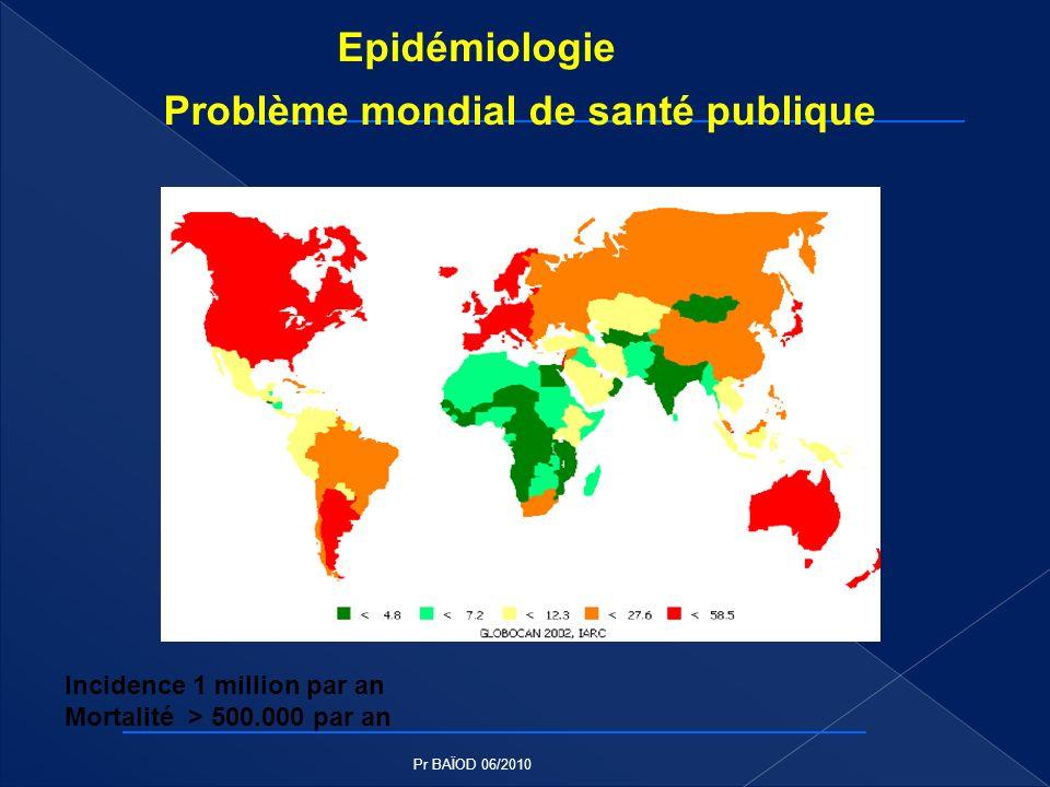 Problème mondial de santé publique
