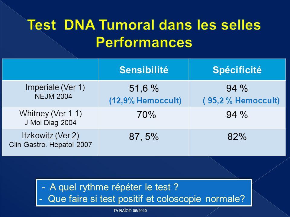 Test DNA Tumoral dans les selles Performances