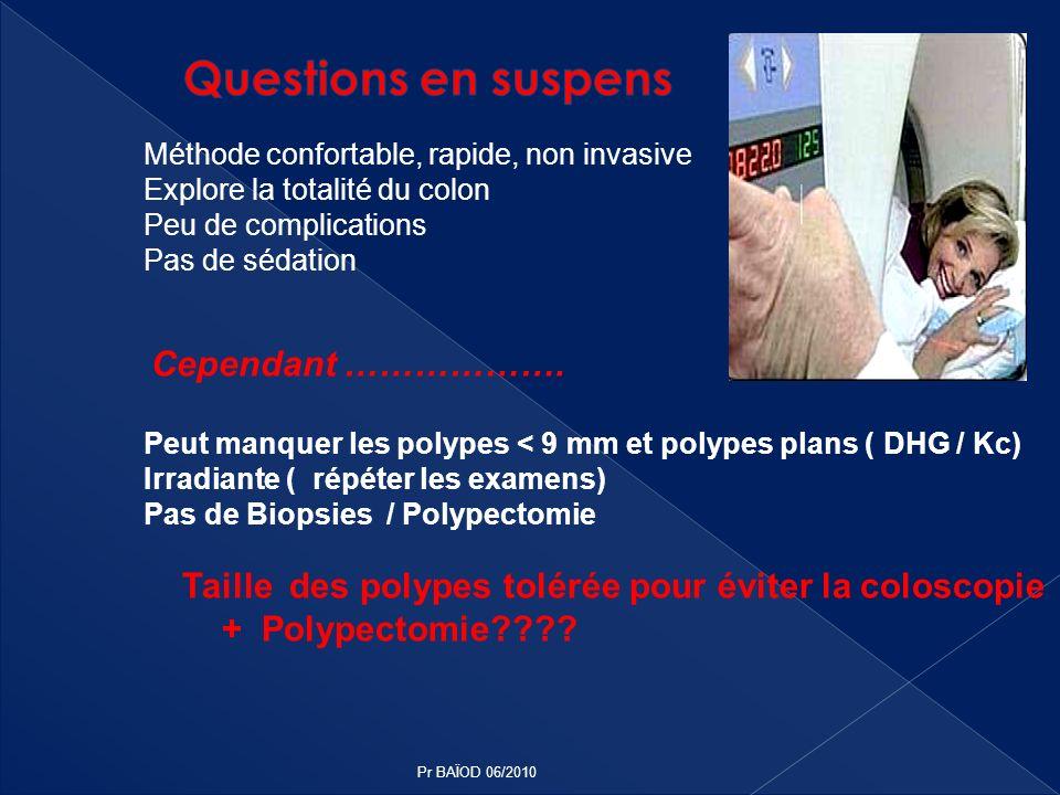 Questions en suspens Méthode confortable, rapide, non invasive. Explore la totalité du colon. Peu de complications.