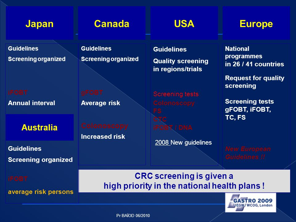 CRC screening is given a high priority in the national health plans !