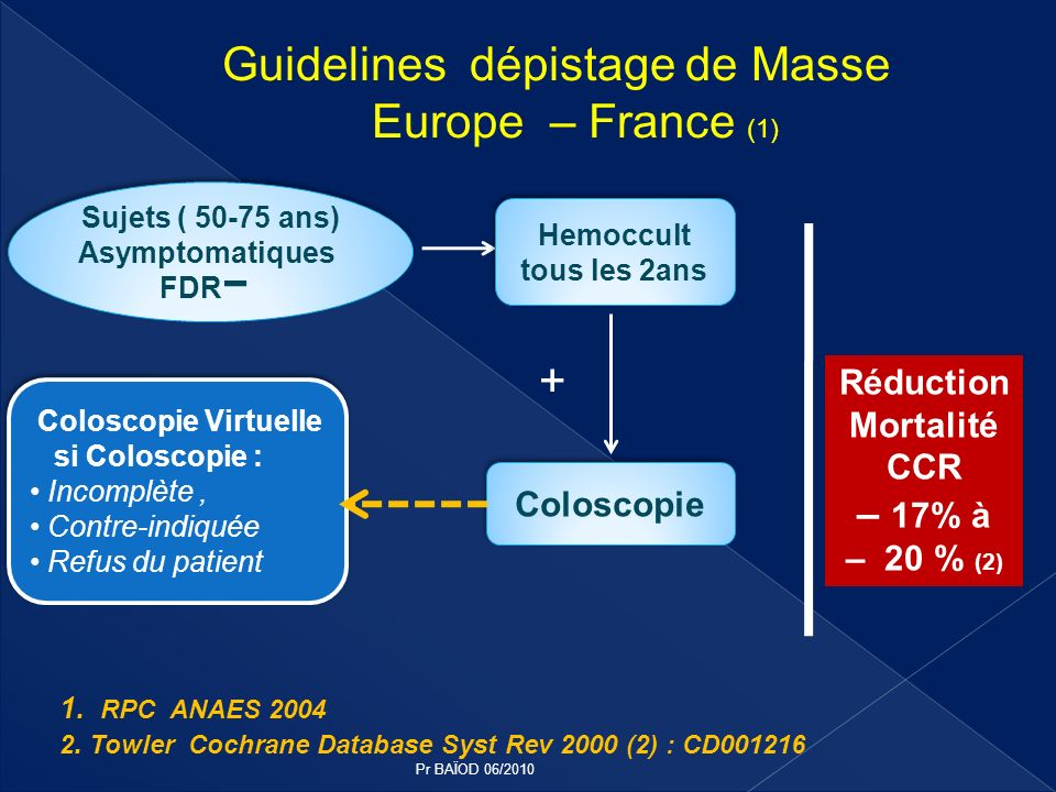 Guidelines dépistage de Masse Europe – France (1)