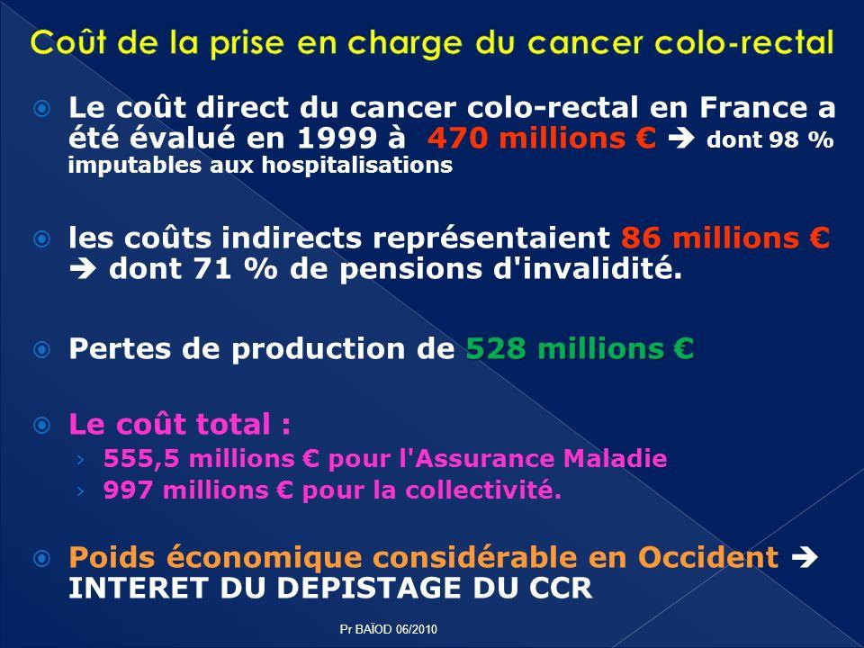 Coût de la prise en charge du cancer colo-rectal