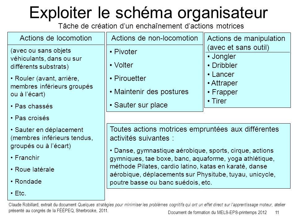Exploiter le schéma organisateur