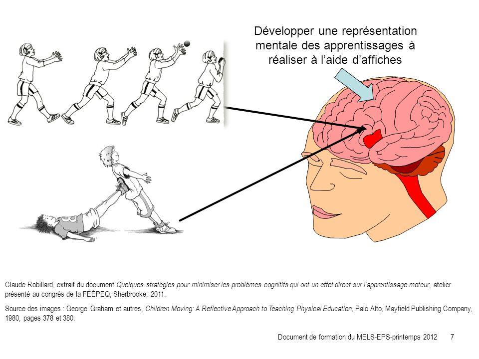 Développer une représentation mentale des apprentissages à réaliser à l'aide d'affiches