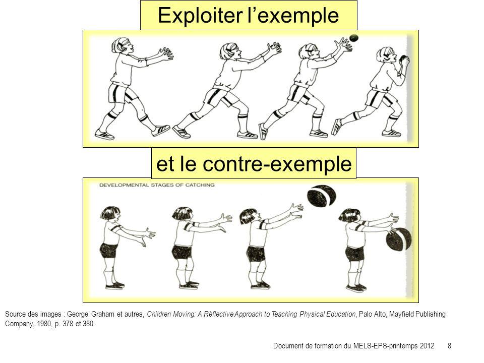 Exploiter l'exemple et le contre-exemple