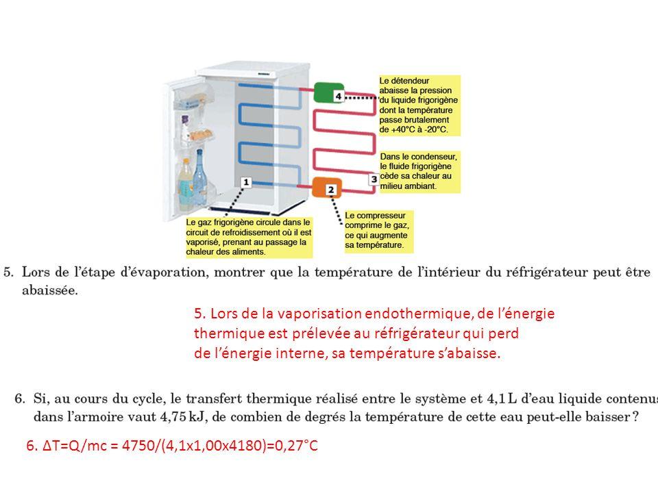 5. Lors de la vaporisation endothermique, de l'énergie thermique est prélevée au réfrigérateur qui perd