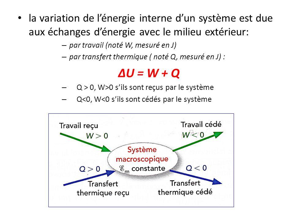 la variation de l'énergie interne d'un système est due aux échanges d'énergie avec le milieu extérieur: